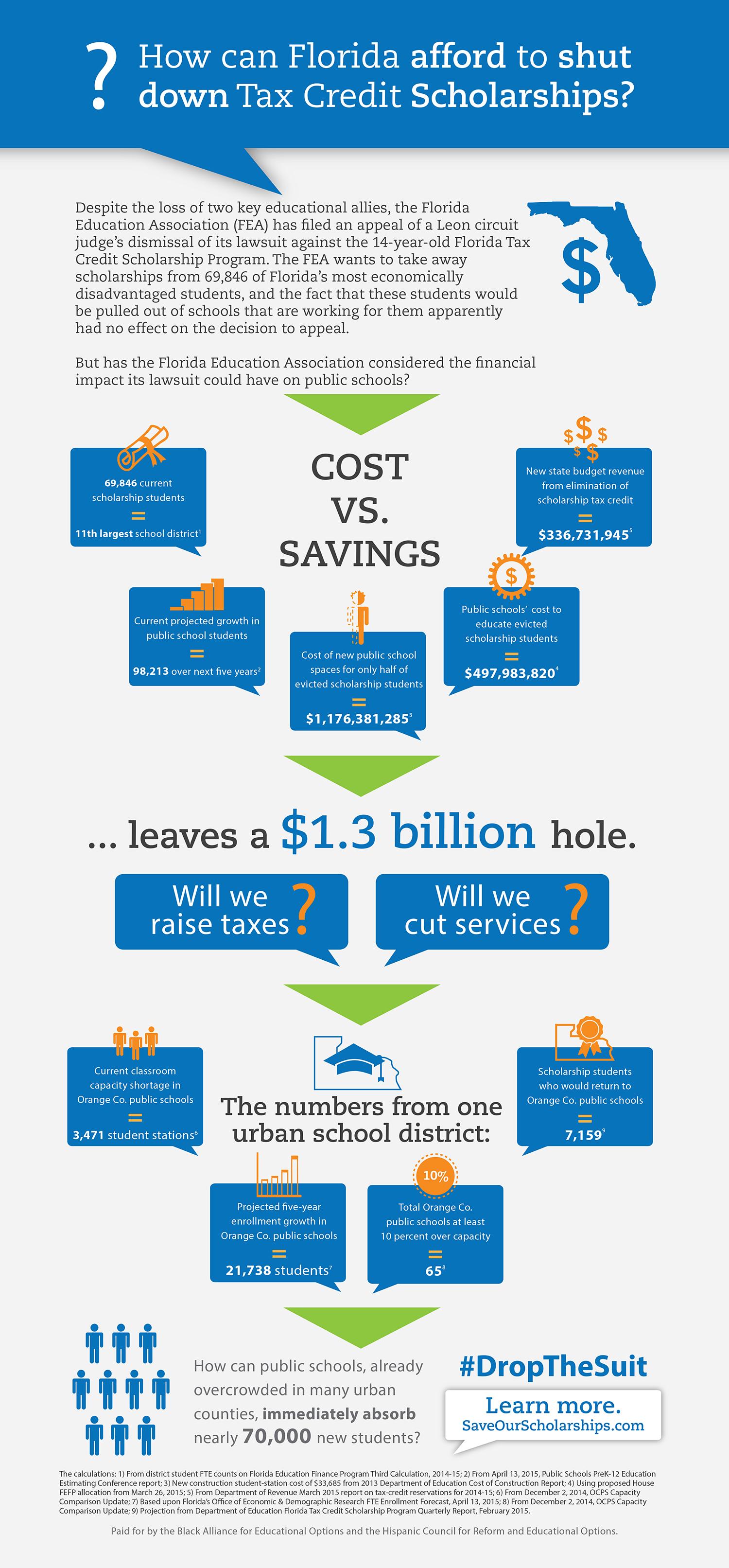 DroptheSuit_infographicADweb_625
